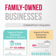 Family-Owned Businesses Infographic