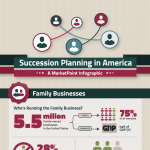 Succession Planning Infographic