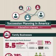 Succession Planning Infographic