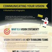 Vision Infographic